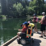 Youth Fishing 2019 2